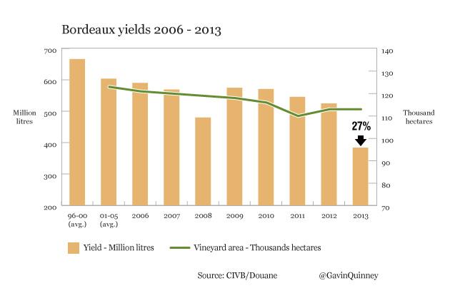 004324-2006-2013_yields