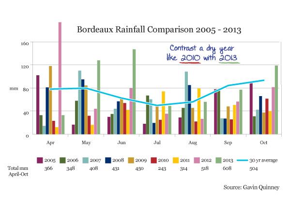 004785_2005-2013_rainfall-05
